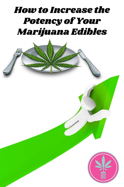 How to Increase Potency in your Marijuana Edibles